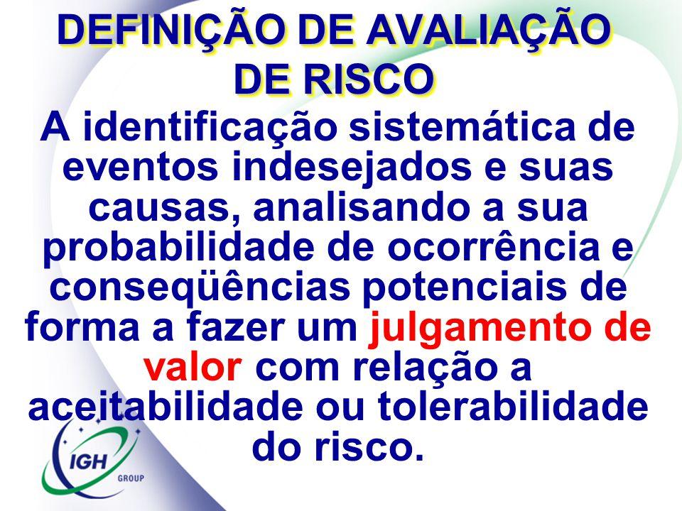 DEFINIÇÃO DE AVALIAÇÃO DE RISCO
