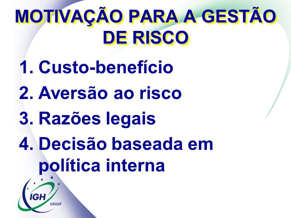 MOTIVAÇÃO PARA A GESTÃO DE RISCO