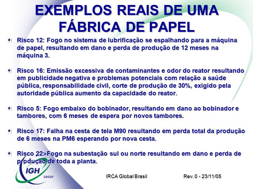 EXEMPLOS REAIS DE UMA FÁBRICA DE PAPEL