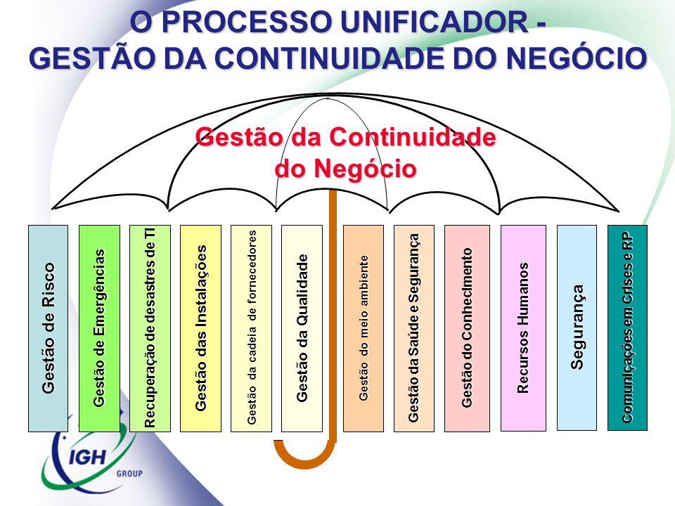 O PROCESSO UNIFICADOR - GESTÃO DA CONTINUIDADE DO NEGÓCIO