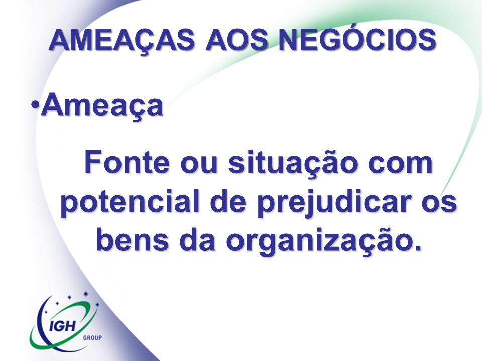 Fonte ou situação com potencial de prejudicar os bens da organização.