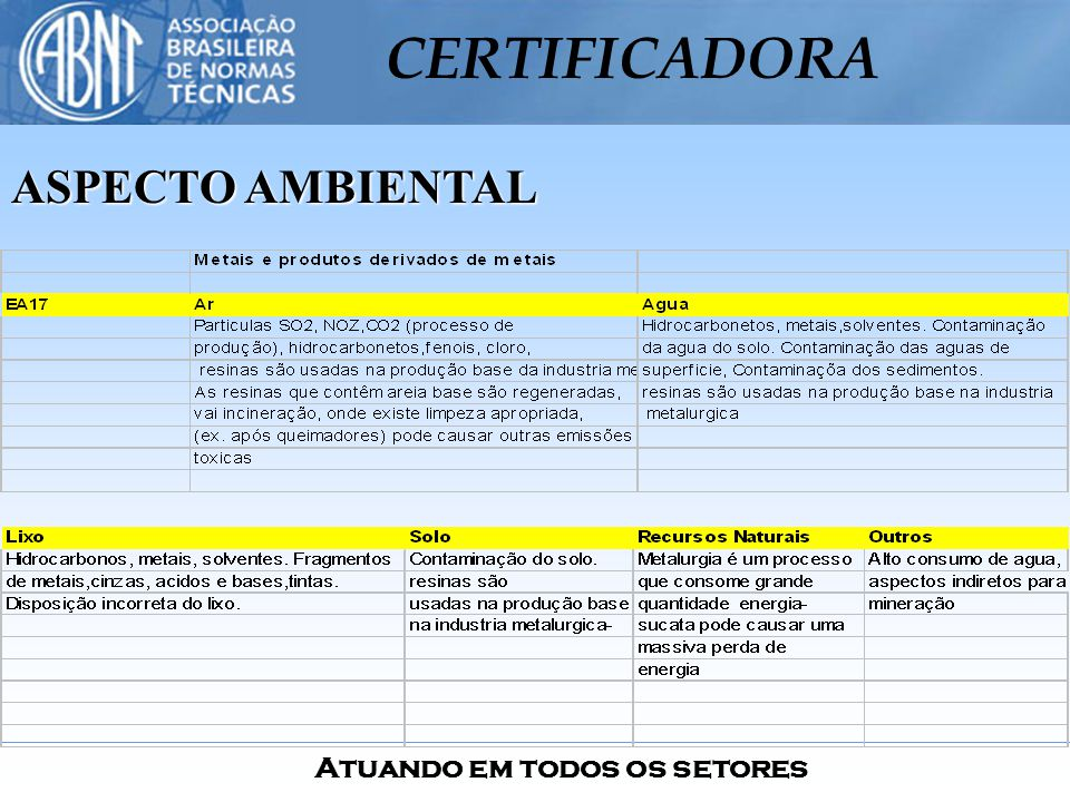 ASPECTO AMBIENTAL