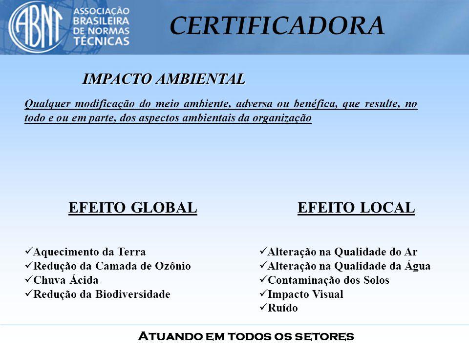 IMPACTO AMBIENTAL EFEITO GLOBAL EFEITO LOCAL
