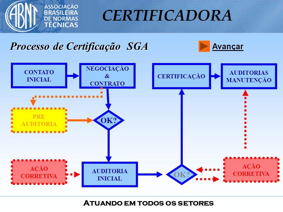 Processo de Certificação SGA