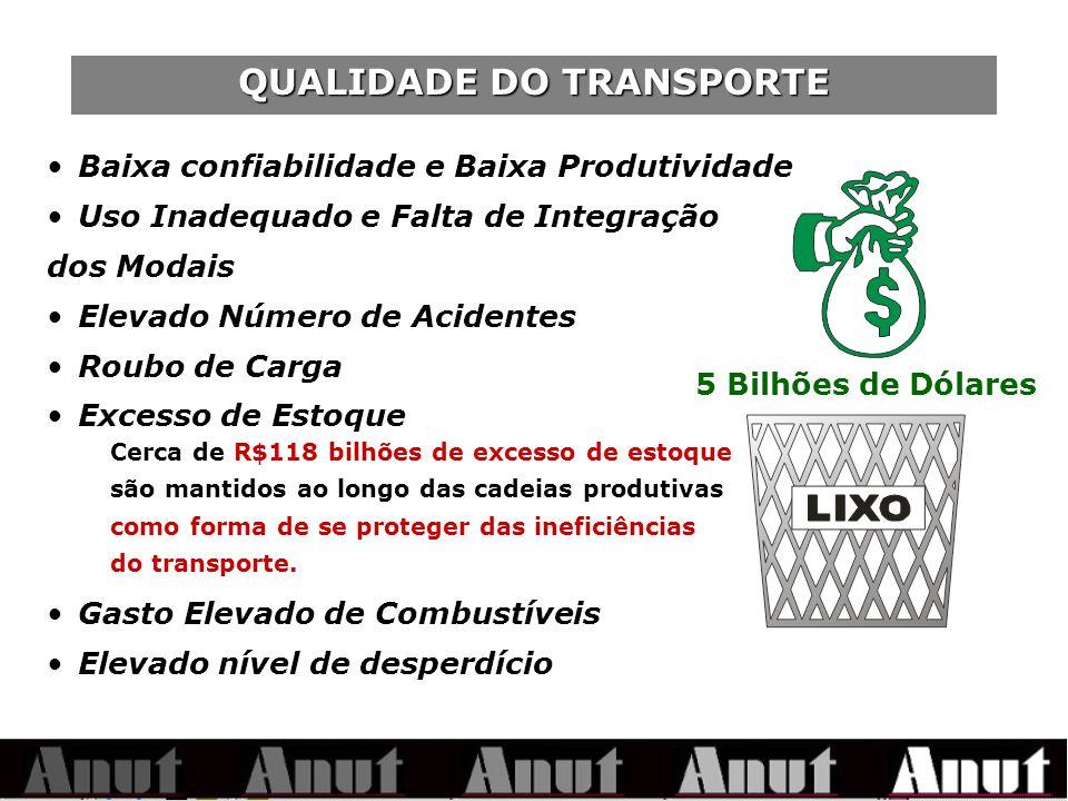 QUALIDADE DO TRANSPORTE