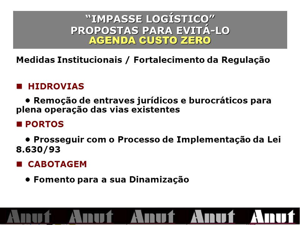 PROPOSTAS PARA EVITÁ-LO