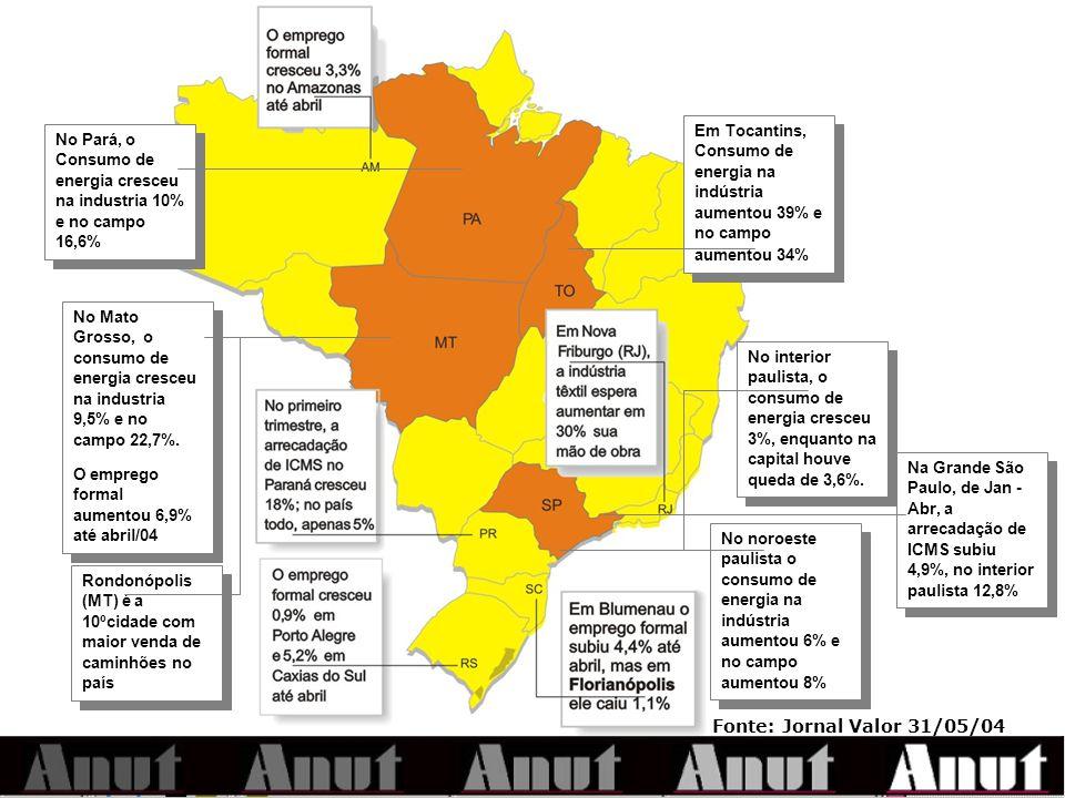 Em Tocantins, Consumo de energia na indústria aumentou 39% e no campo aumentou 34%