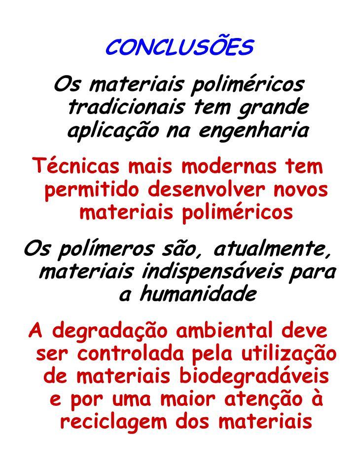 CONCLUSÕES Os materiais poliméricos tradicionais tem grande aplicação na engenharia.