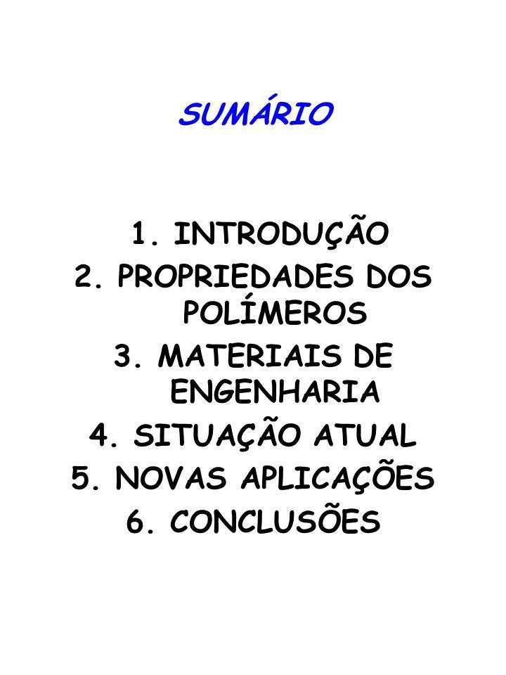 2. PROPRIEDADES DOS POLÍMEROS 3. MATERIAIS DE ENGENHARIA