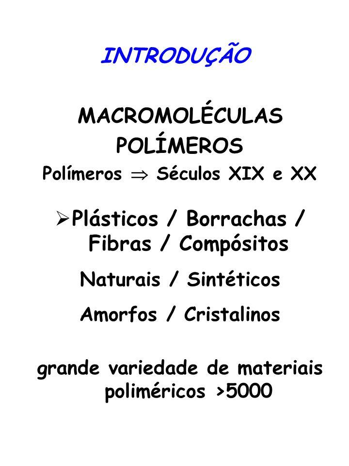 Plásticos / Borrachas / Fibras / Compósitos