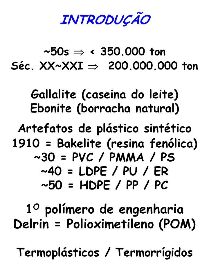 INTRODUÇÃO 1O polímero de engenharia Delrin = Polioximetileno (POM)