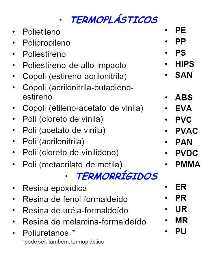 TERMOPLÁSTICOS TERMORRÍGIDOS PE Polietileno PP Polipropileno PS