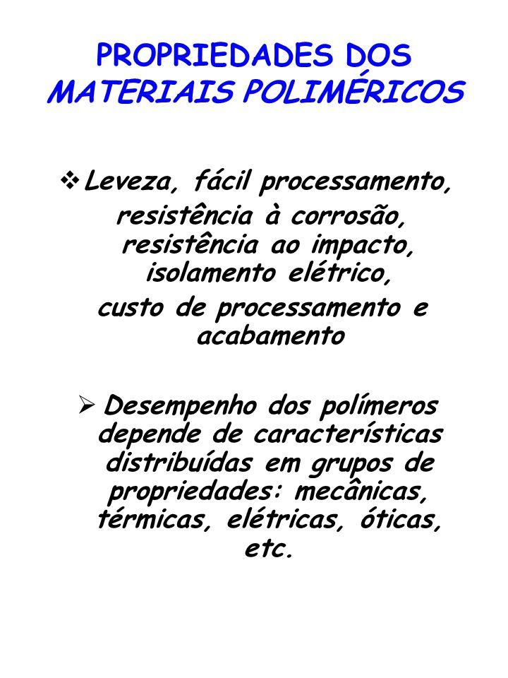 PROPRIEDADES DOS MATERIAIS POLIMÉRICOS