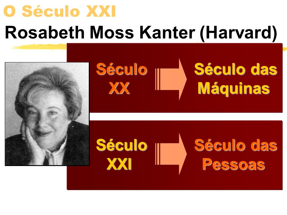 Rosabeth Moss Kanter (Harvard)