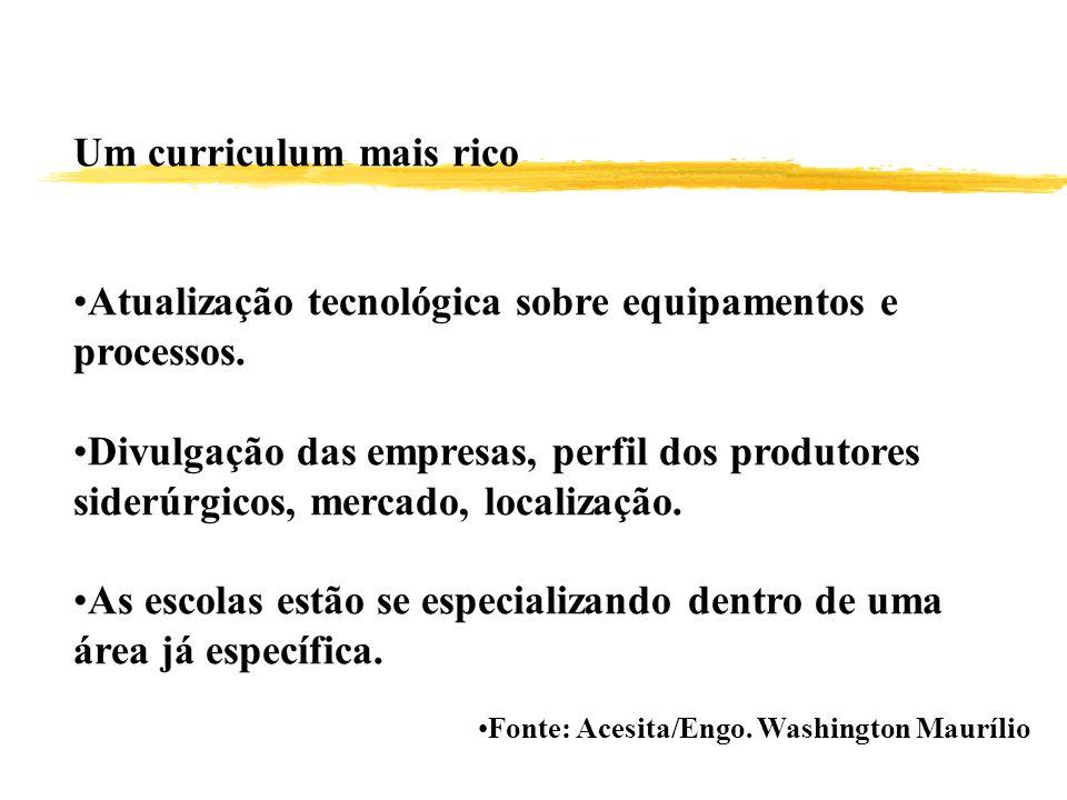 Um curriculum mais rico