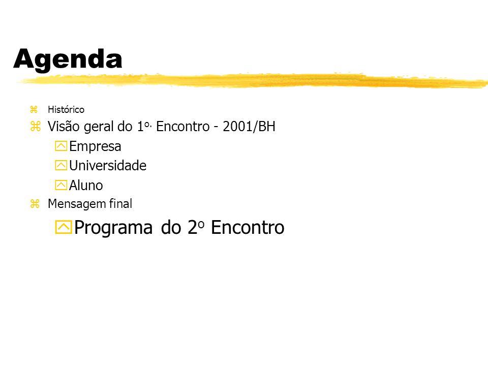 Agenda Programa do 2o Encontro Visão geral do 1o. Encontro - 2001/BH