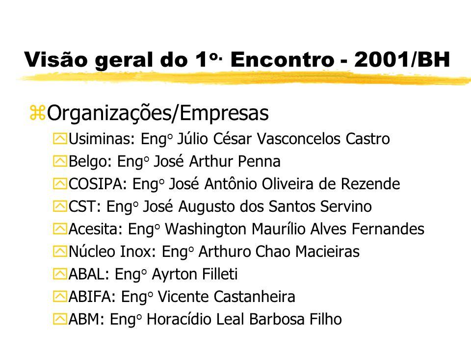 Visão geral do 1o. Encontro - 2001/BH