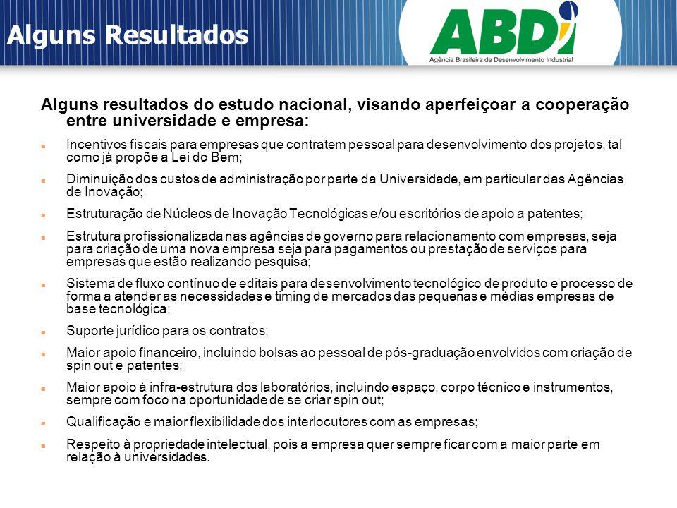 Alguns Resultados Alguns resultados do estudo nacional, visando aperfeiçoar a cooperação entre universidade e empresa: