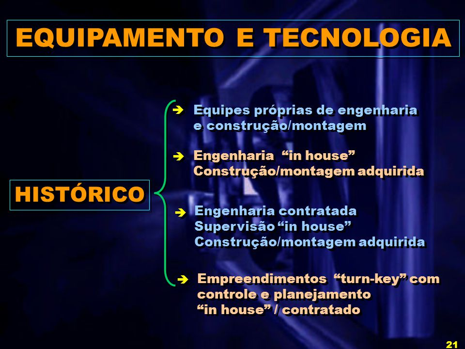 EQUIPAMENTO E TECNOLOGIA
