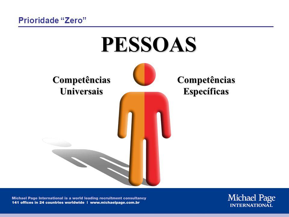 PESSOAS Competências Universais Competências Específicas