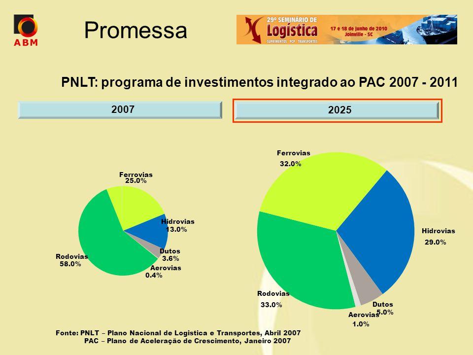 PNLT: programa de investimentos integrado ao PAC 2007 - 2011
