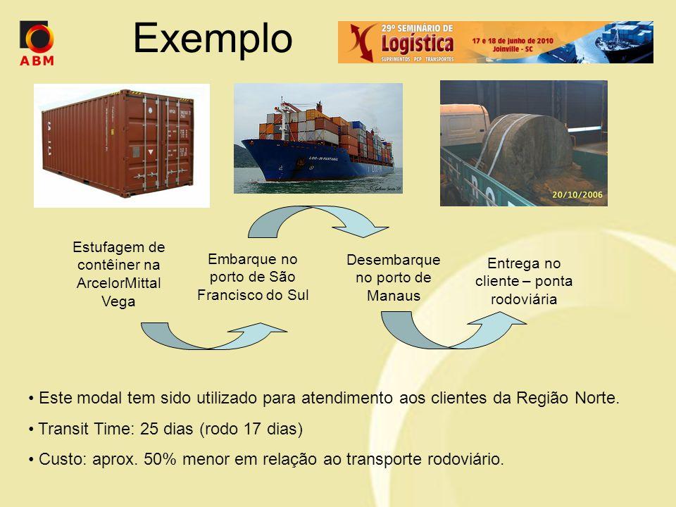 Exemplo Estufagem de contêiner na ArcelorMittal Vega. Embarque no porto de São Francisco do Sul. Desembarque no porto de Manaus.