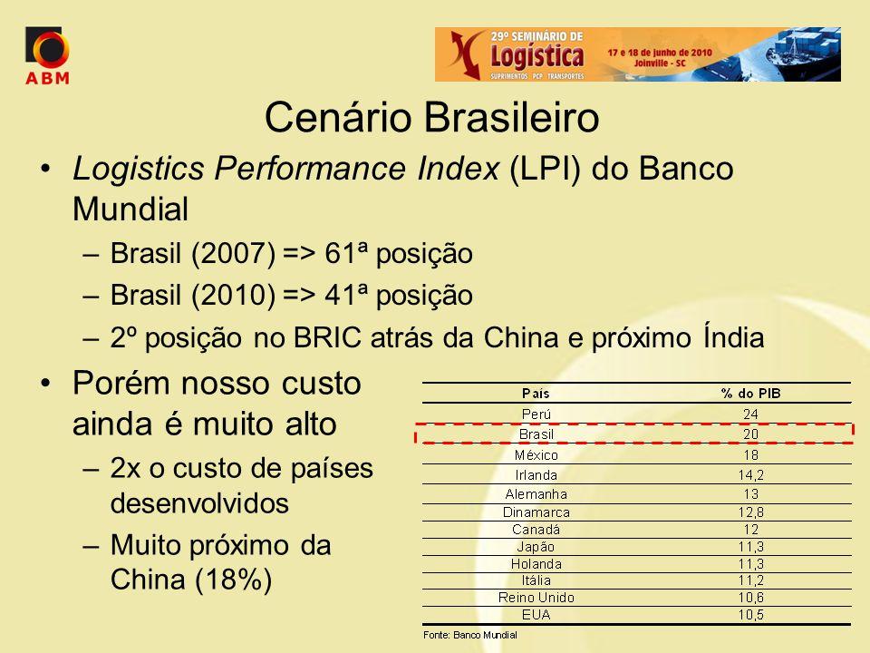 Cenário Brasileiro Logistics Performance Index (LPI) do Banco Mundial