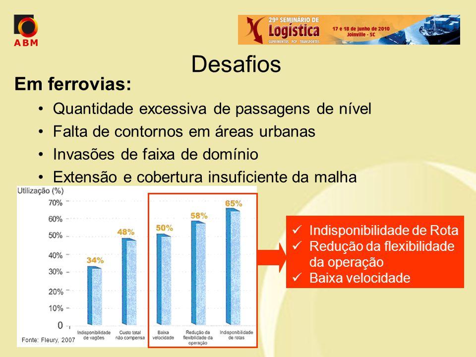 Desafios Em ferrovias: Quantidade excessiva de passagens de nível