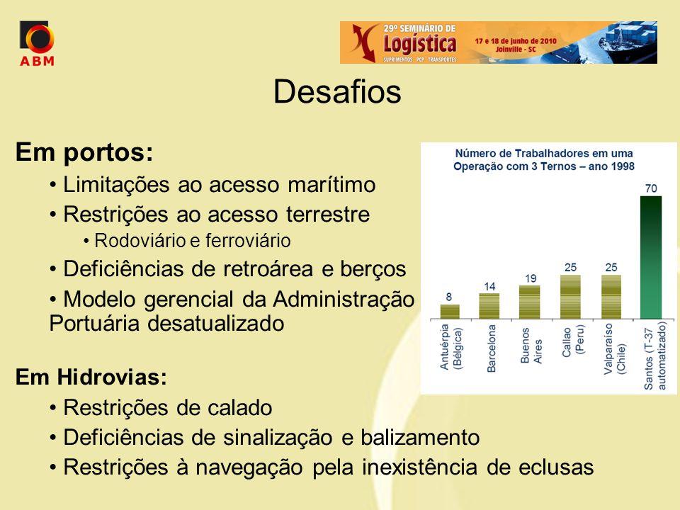 Desafios Em portos: Limitações ao acesso marítimo