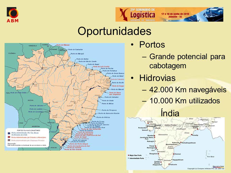 Oportunidades Portos Hidrovias Índia Grande potencial para cabotagem