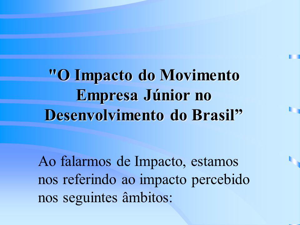 O Impacto do Movimento Empresa Júnior no Desenvolvimento do Brasil