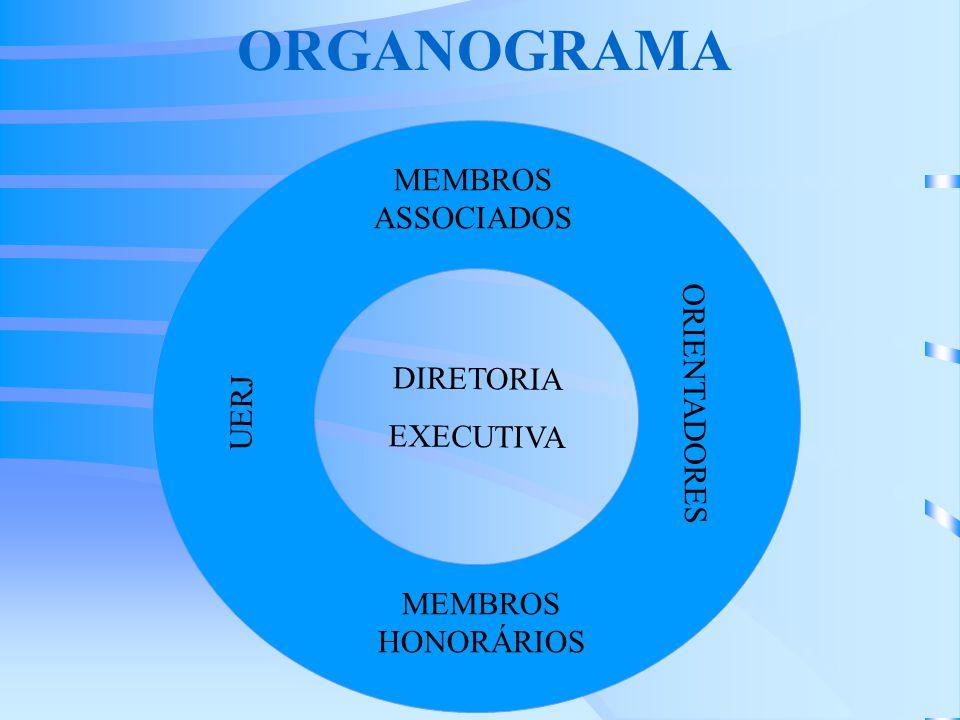 ORGANOGRAMA MEMBROS ASSOCIADOS ORIENTADORES DIRETORIA EXECUTIVA UERJ