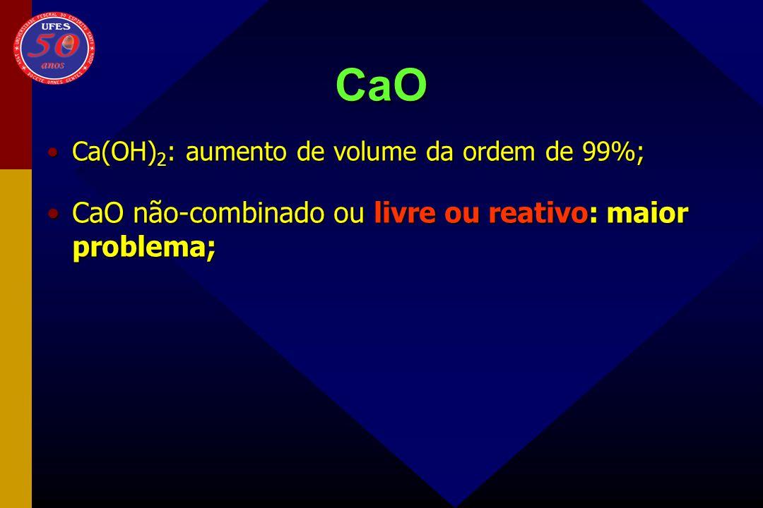 CaO CaO não-combinado ou livre ou reativo: maior problema;
