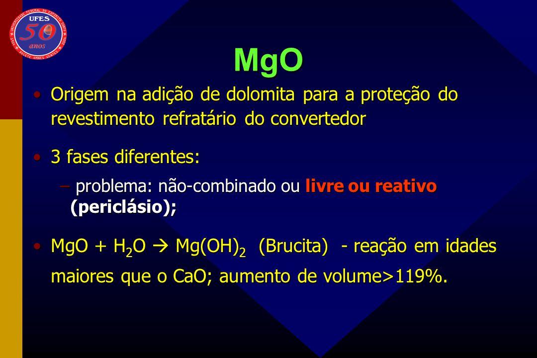 MgO Origem na adição de dolomita para a proteção do revestimento refratário do convertedor. 3 fases diferentes: