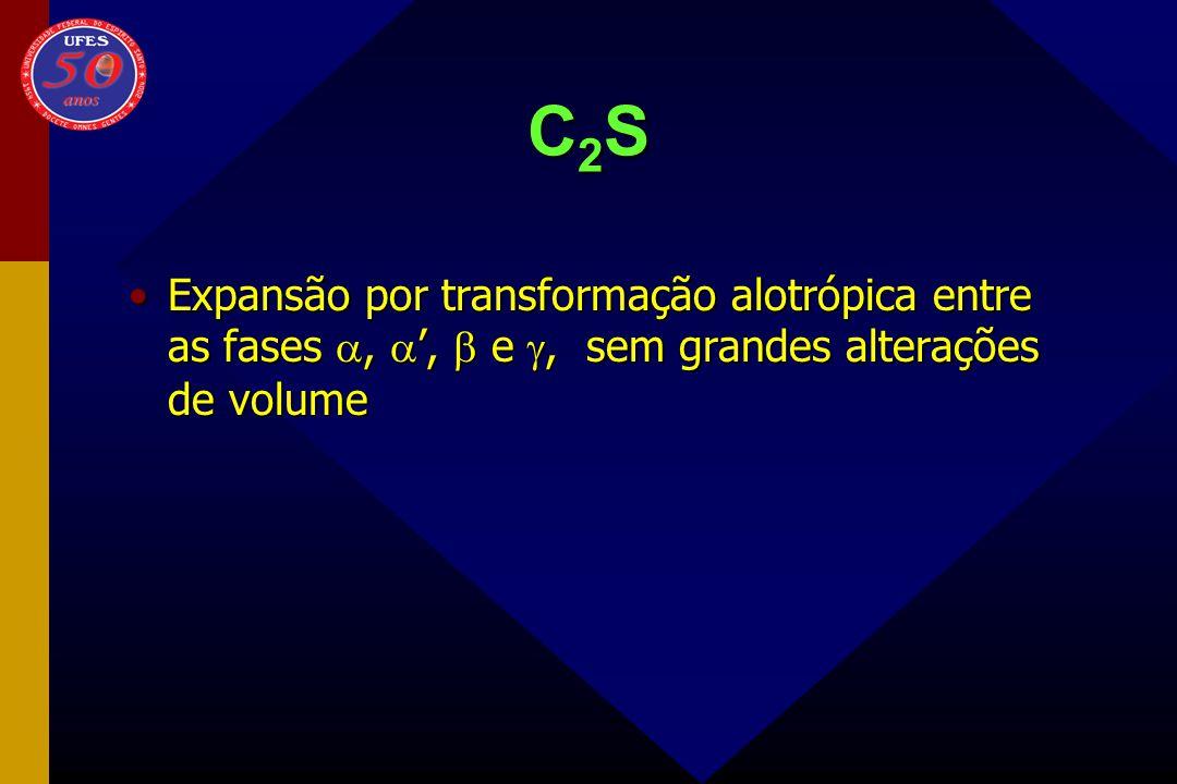 C2S Expansão por transformação alotrópica entre as fases , ',  e , sem grandes alterações de volume.