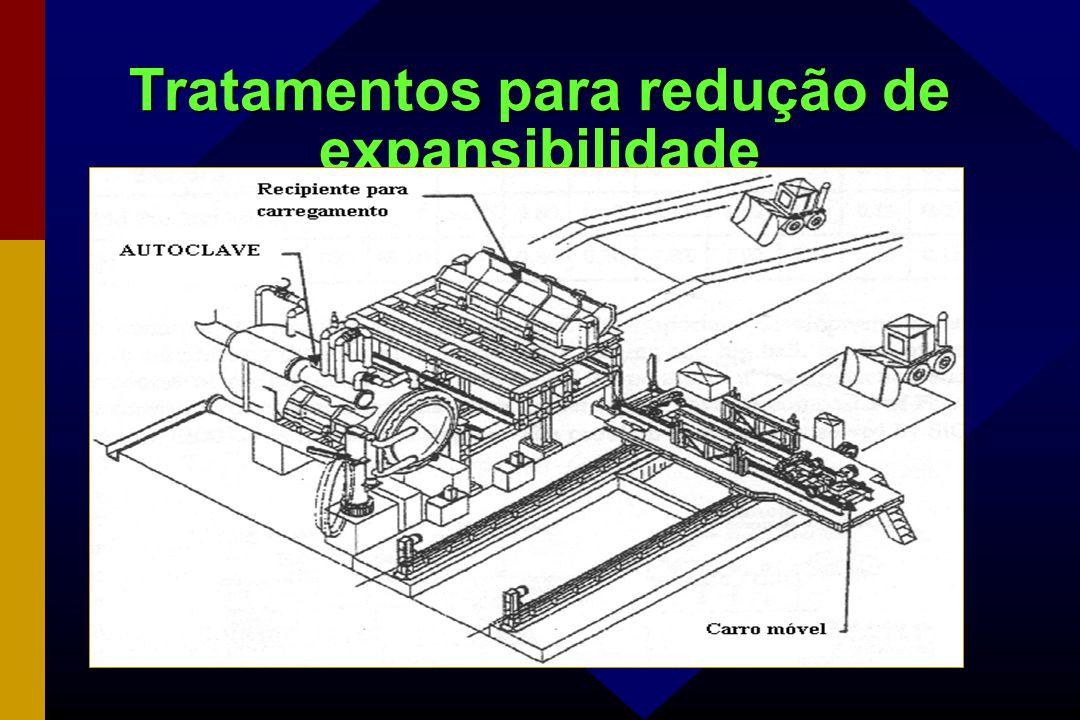 Tratamentos para redução de expansibilidade