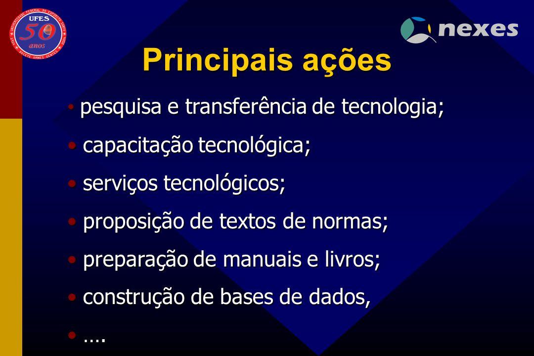Principais ações pesquisa e transferência de tecnologia;