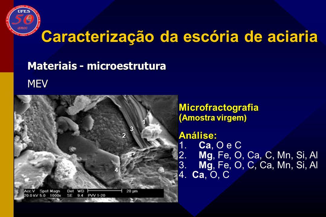 Caracterização da escória de aciaria