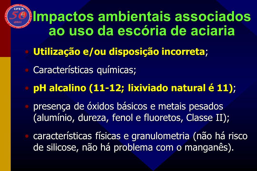 Impactos ambientais associados ao uso da escória de aciaria