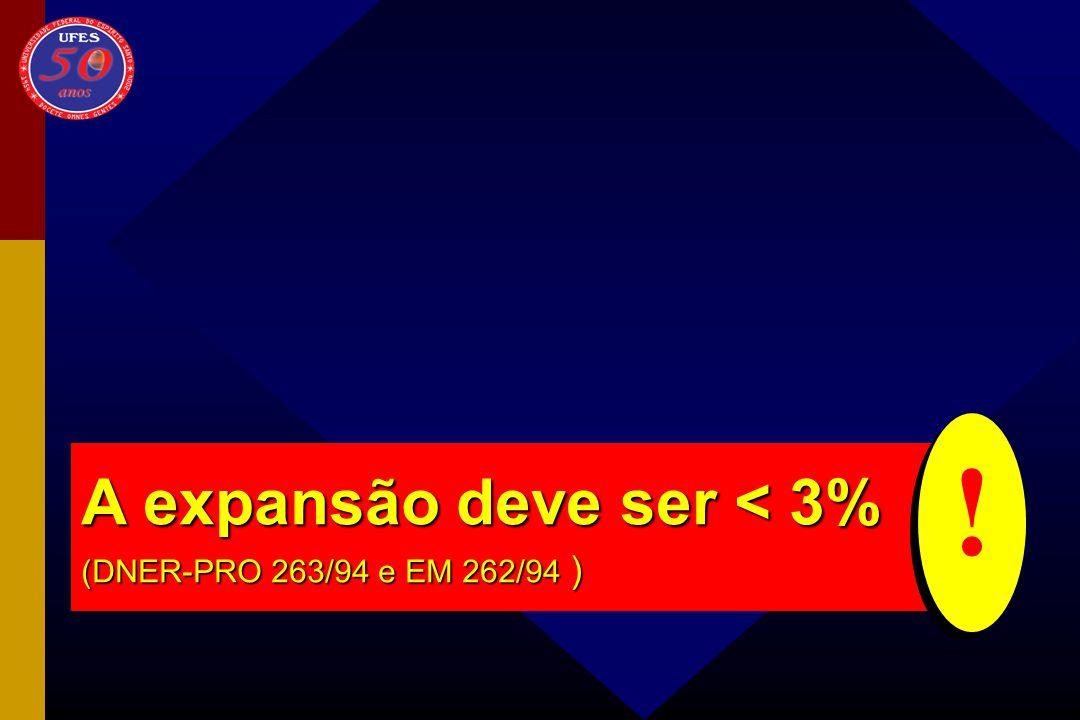 A expansão deve ser < 3%