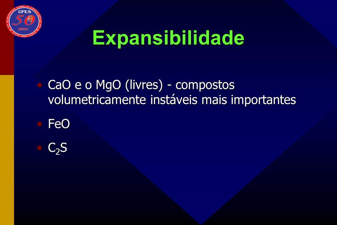 Expansibilidade CaO e o MgO (livres) - compostos volumetricamente instáveis mais importantes. FeO.