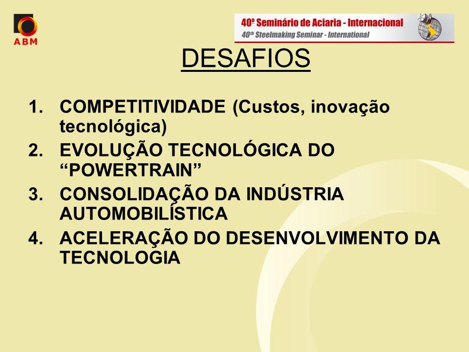 DESAFIOS COMPETITIVIDADE (Custos, inovação tecnológica)