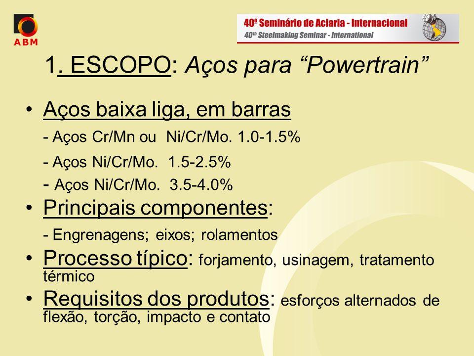 1. ESCOPO: Aços para Powertrain