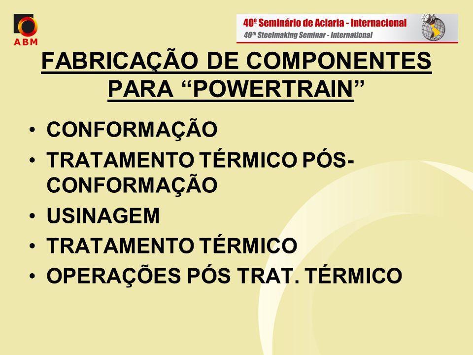 FABRICAÇÃO DE COMPONENTES PARA POWERTRAIN