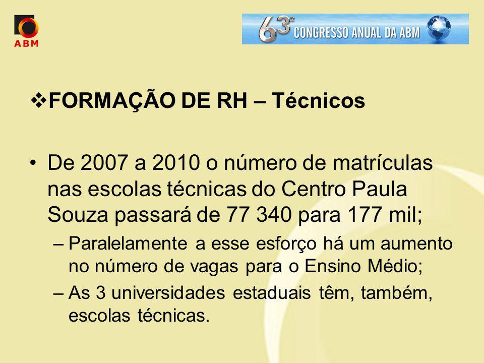 FORMAÇÃO DE RH – Técnicos