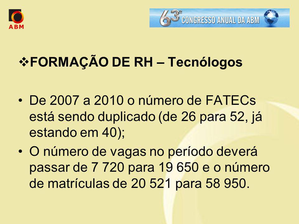 FORMAÇÃO DE RH – Tecnólogos
