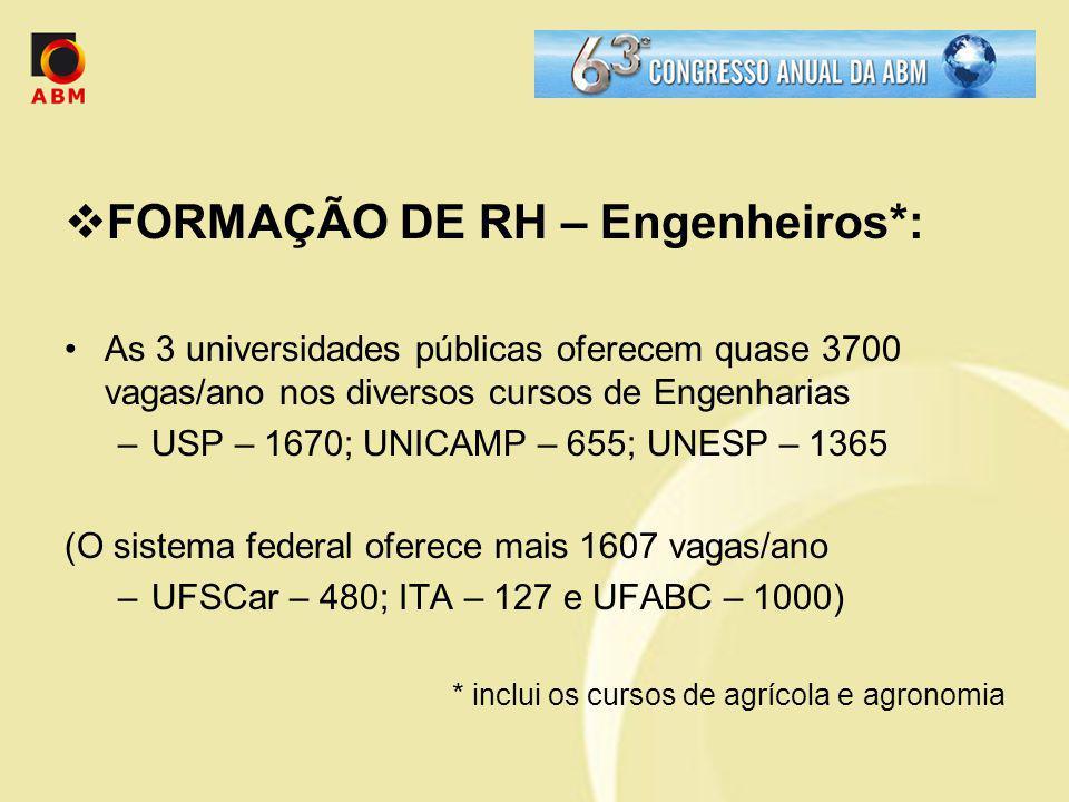 FORMAÇÃO DE RH – Engenheiros*: