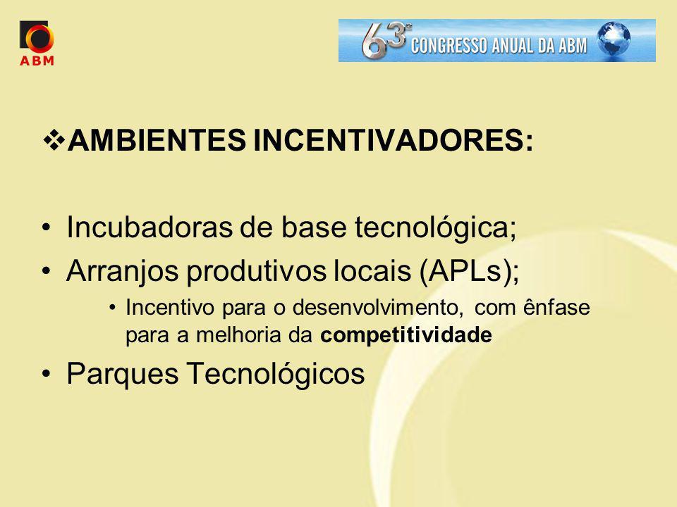 AMBIENTES INCENTIVADORES: Incubadoras de base tecnológica;