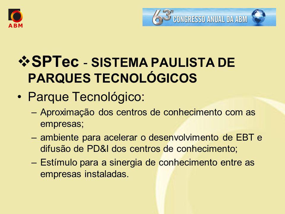 SPTec - SISTEMA PAULISTA DE PARQUES TECNOLÓGICOS