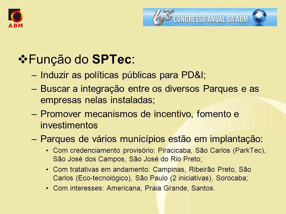 Função do SPTec: Induzir as políticas públicas para PD&I;